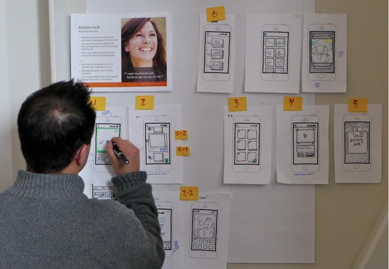 Nel suo libro, Alan Cooper introduce anche il concetto di user personas.